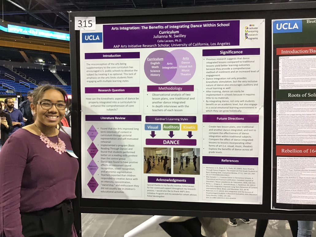Undergraduate Research Week - Julianna Swilley Poster Presentation